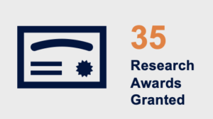 Research Grants Awarded